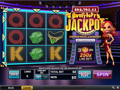 Everybodys Jackpot slot