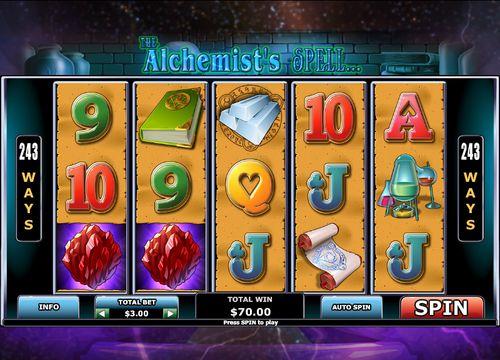 Alchemists Spell slot