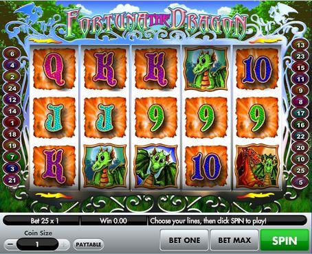 Fortuna The Dragon slot