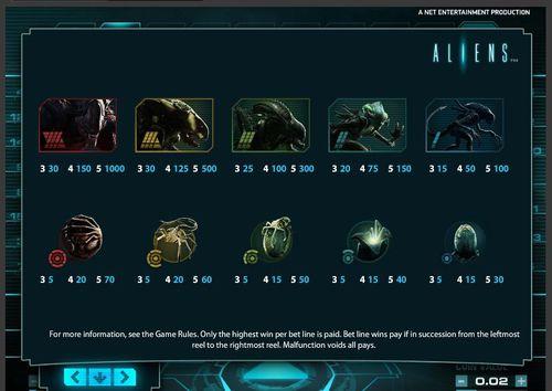 Aliens free play