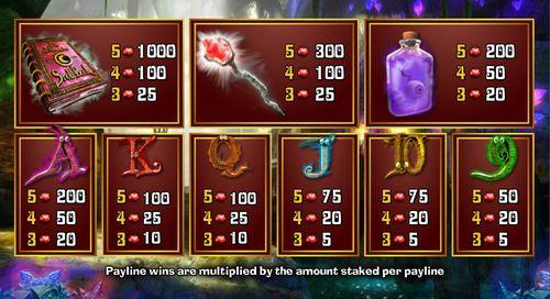 Merlins Millions free play
