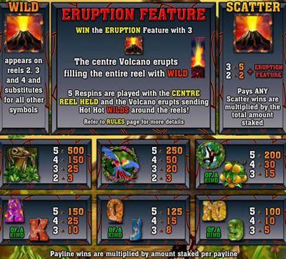 Hot Hot Volcano free play
