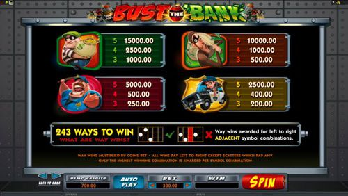 Bust The Bank free play