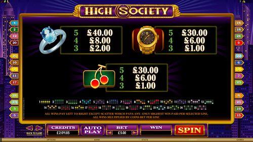 High Society free play