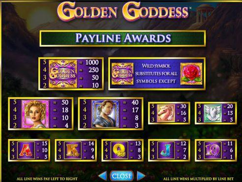 Golden Goddess  free play