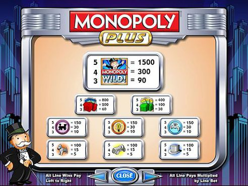 Monopoly Plus free play