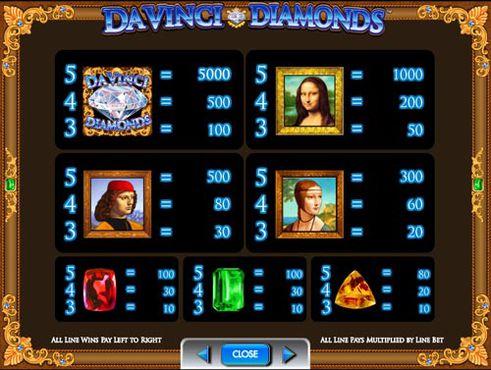 Da Vinci Diamonds free play