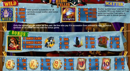 Fortune Teller free play