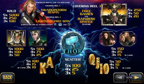 Thor The Mighty Avenger free play
