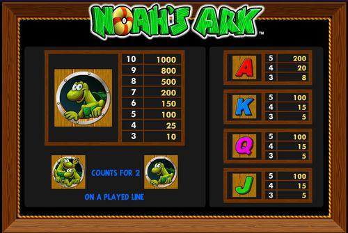 Noahs Ark free play