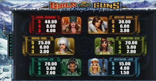 Girls With Guns Frozen Dawn free play