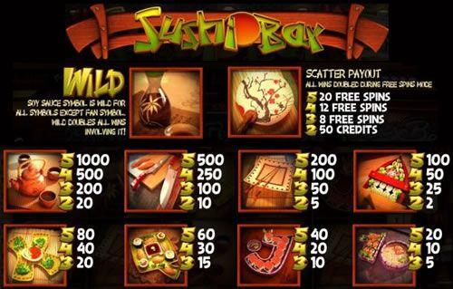 Sushi Bar free play