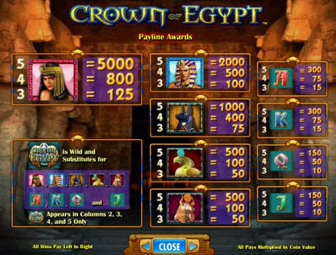 Crown Of Egypt free play