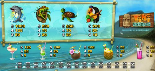 Tiki Wonders free play