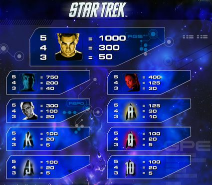 Star Trek free play
