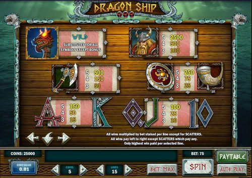 Dragon Ship free play