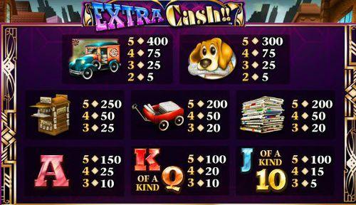Extra Cash free play