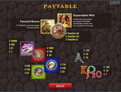 Maya Pyramid free play