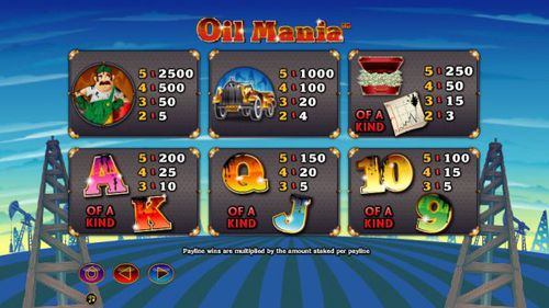 Oil Mania free play