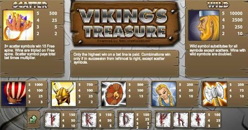 Vikings Treasure free play