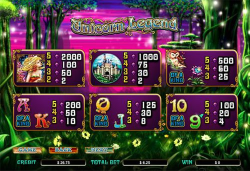 Unicorn Legend free play