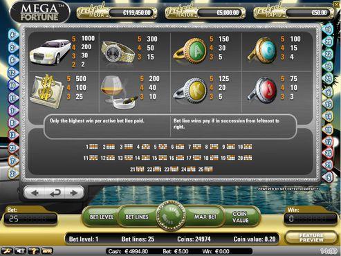 Mega Fortune free play