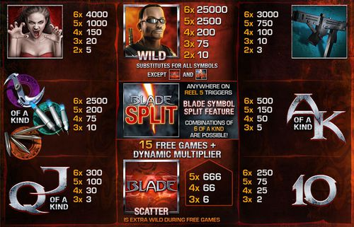 Blade 50 Lines free play