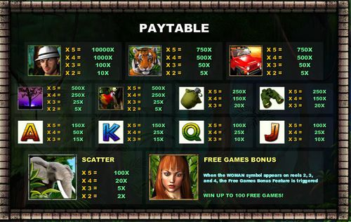 The Jungle II free play
