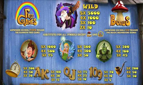 Fortune Hill free play