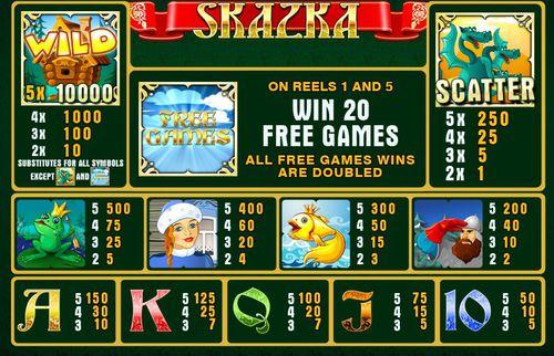 Skazka free play