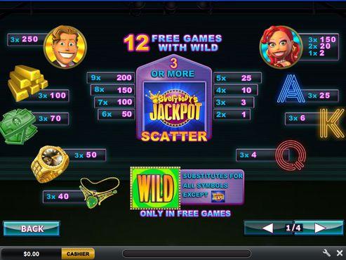 Everybodys Jackpot free play