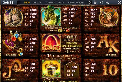 Dragon Kingdom free play