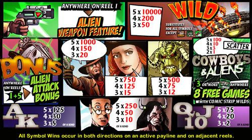 Cowboys And Aliens free play