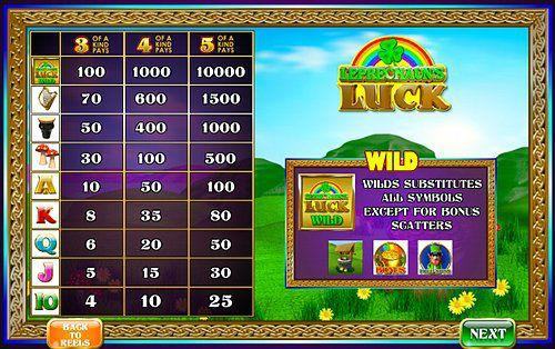 Leprechaun's Luck free play