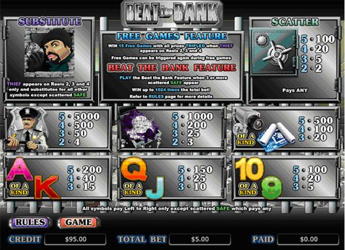 Beat the Bank free play