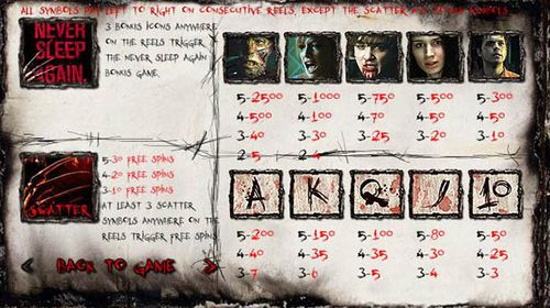 A Nightmare On Elm Street free play