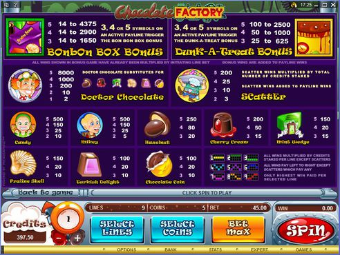 Chocolate Factory free play