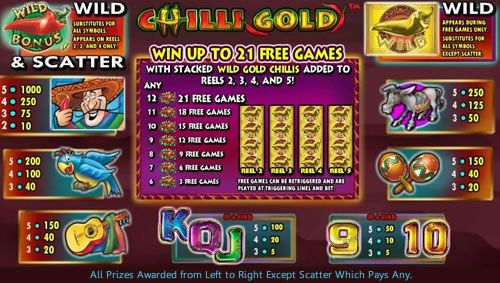 Chilli Gold free play