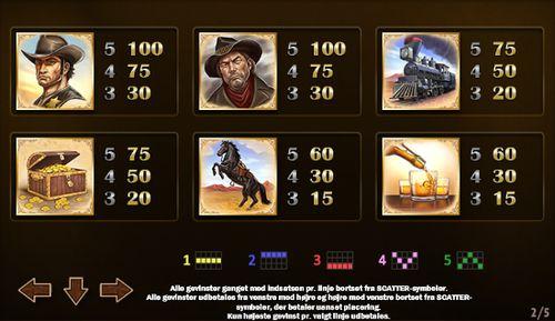 Cowboy Treasure free play