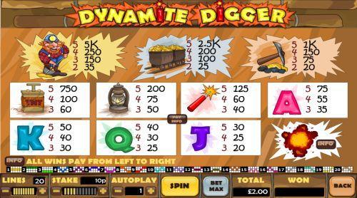 Dynamite Digger free play