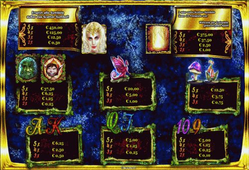 Fairy Queen free play