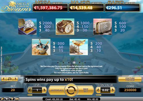 Mega Fortune Dreams free play
