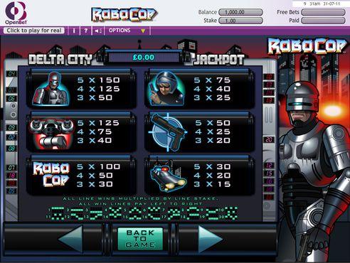 Robocop free play