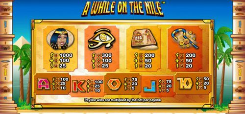 A While On The Nile  free play