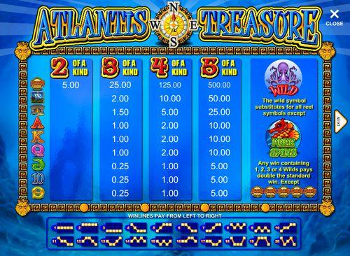 Atlantis Treasure free play