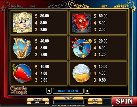 Cherubs And Imps free play