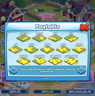 Gourmet Ranch Riches free play