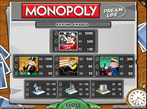 Monopoly Dream Life free play