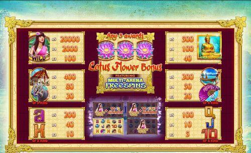 Thai Princess free play