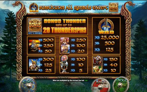 Vikings Of Fortune free play